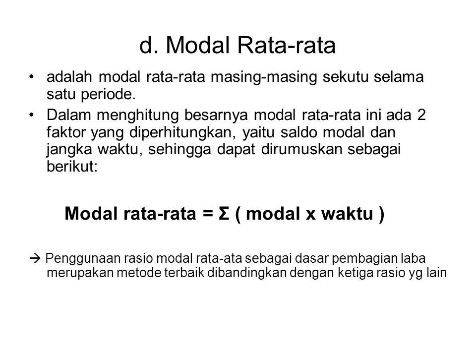 d. Modal Rata-rata Modal rata-rata = Σ ( modal x waktu )