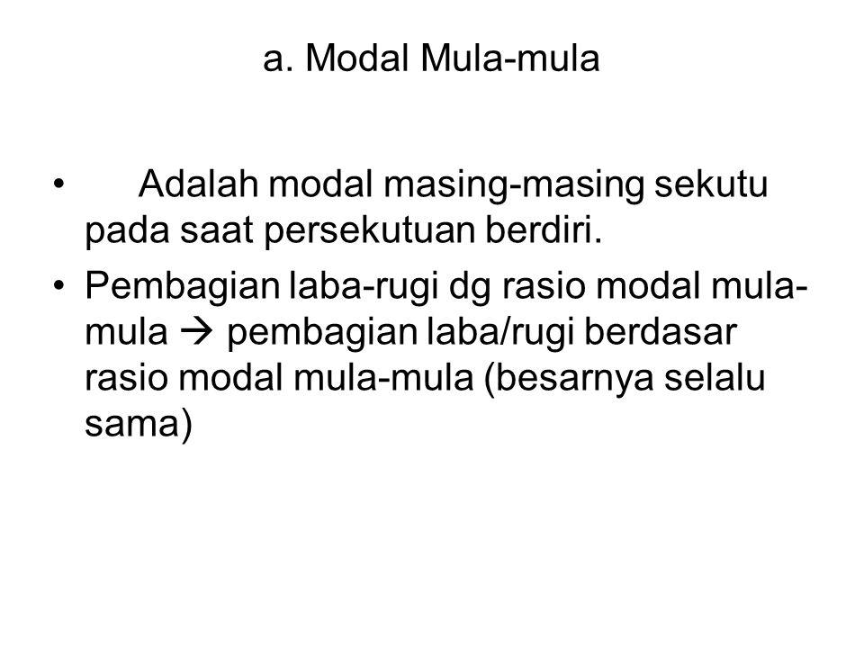 a. Modal Mula-mula Adalah modal masing-masing sekutu pada saat persekutuan berdiri.