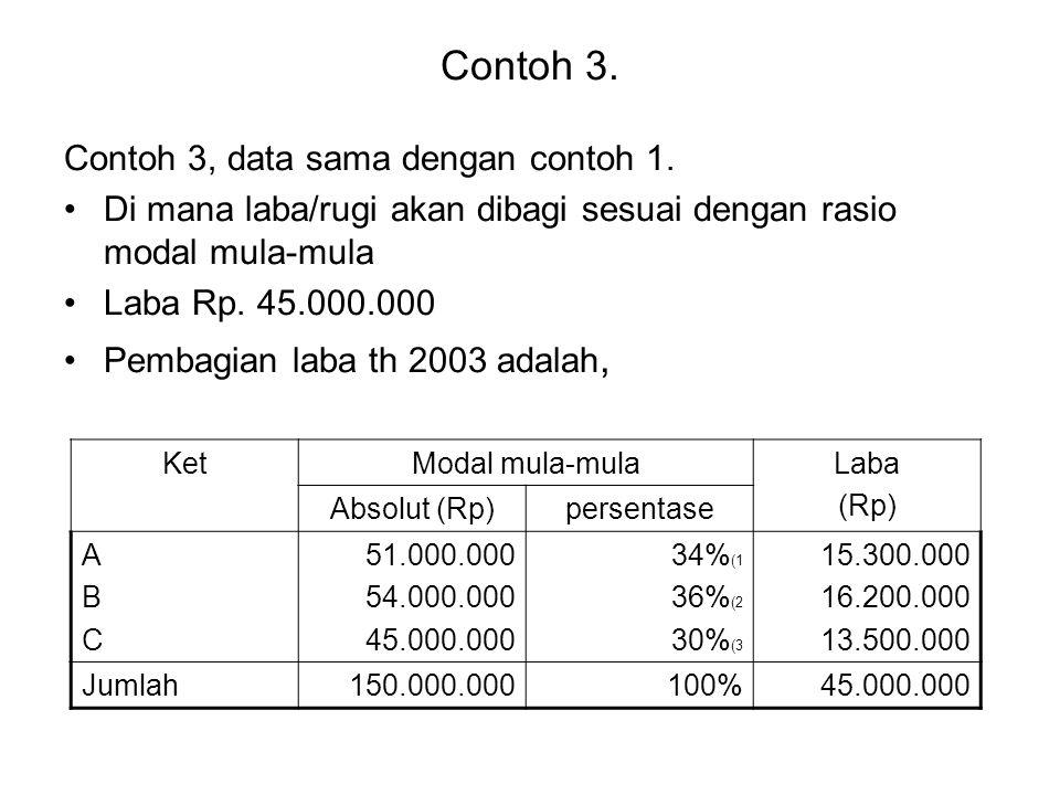 Contoh 3. Contoh 3, data sama dengan contoh 1.