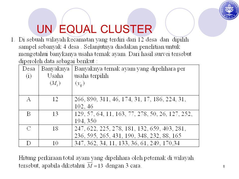 UN EQUAL CLUSTER