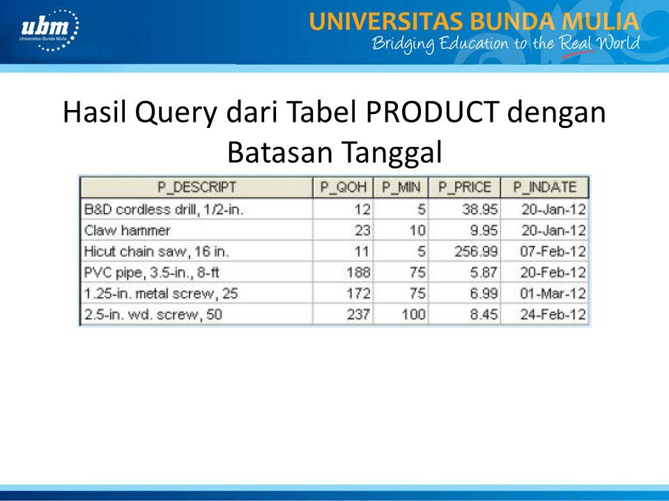 Hasil Query dari Tabel PRODUCT dengan Batasan Tanggal