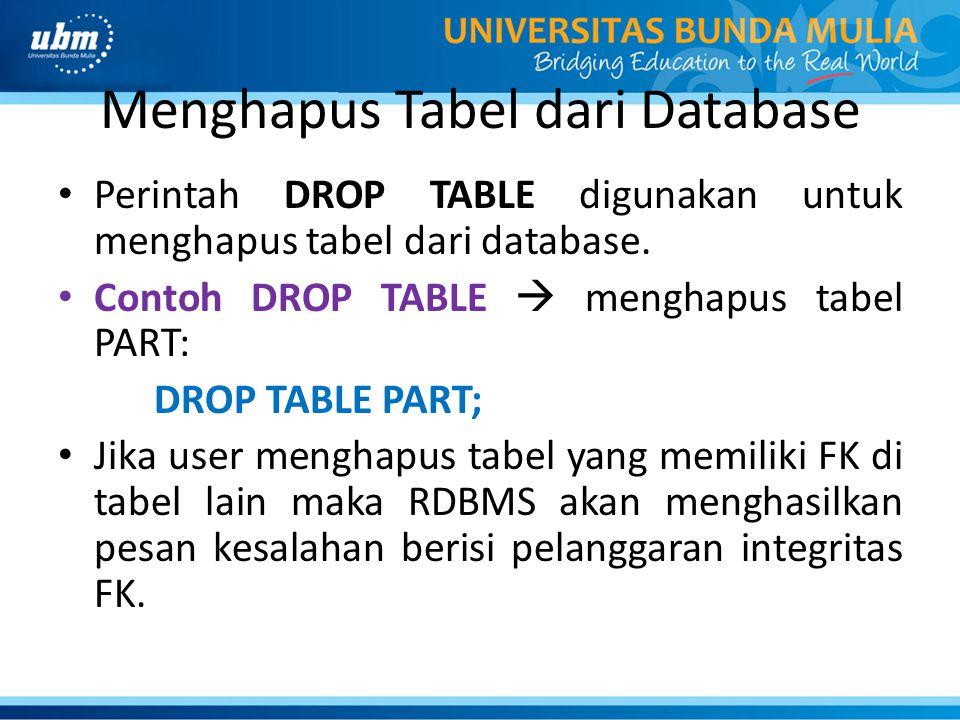 Menghapus Tabel dari Database