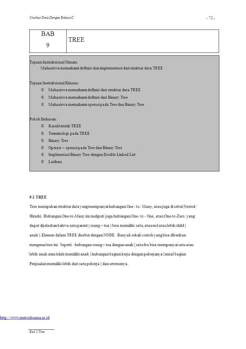 BAB 9 TREE - 72 - Tujuan Instruksional Umum:
