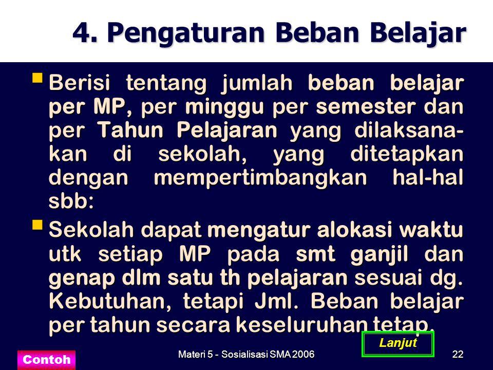 4. Pengaturan Beban Belajar