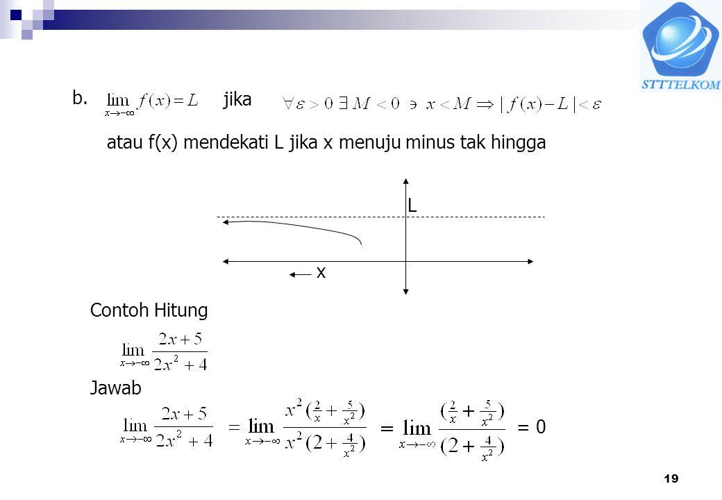 b. jika atau f(x) mendekati L jika x menuju minus tak hingga L x Contoh Hitung Jawab = 0