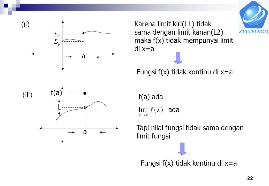 (ii) Karena limit kiri(L1) tidak. sama dengan limit kanan(L2) maka f(x) tidak mempunyai limit. di x=a.