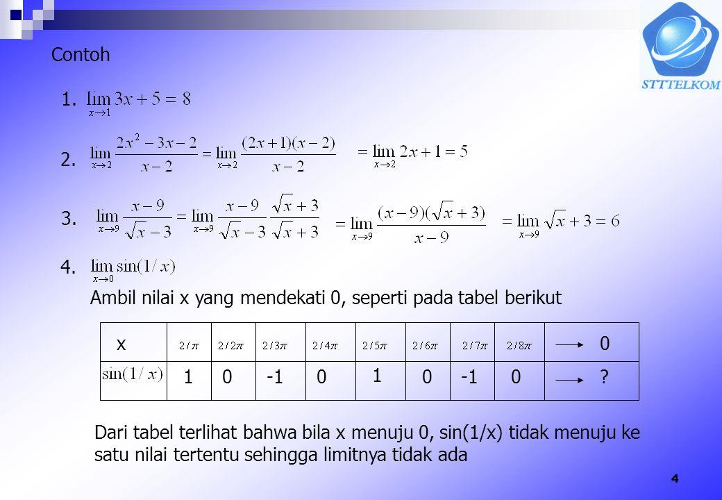 Contoh 1. 2. 3. 4. Ambil nilai x yang mendekati 0, seperti pada tabel berikut. x. 1. -1. 1.