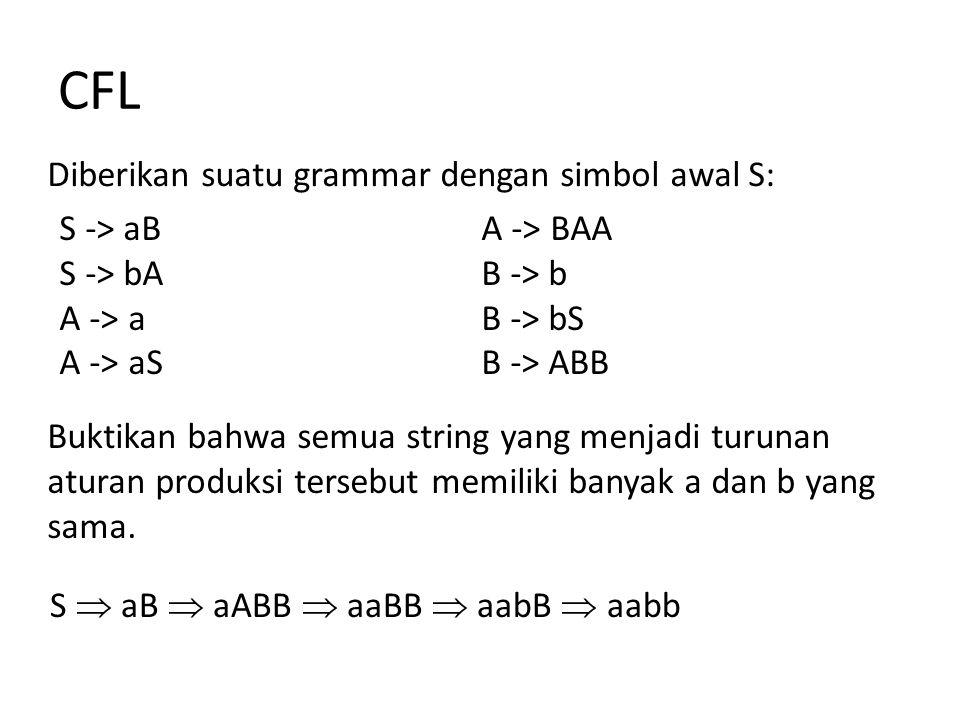 CFL Diberikan suatu grammar dengan simbol awal S:
