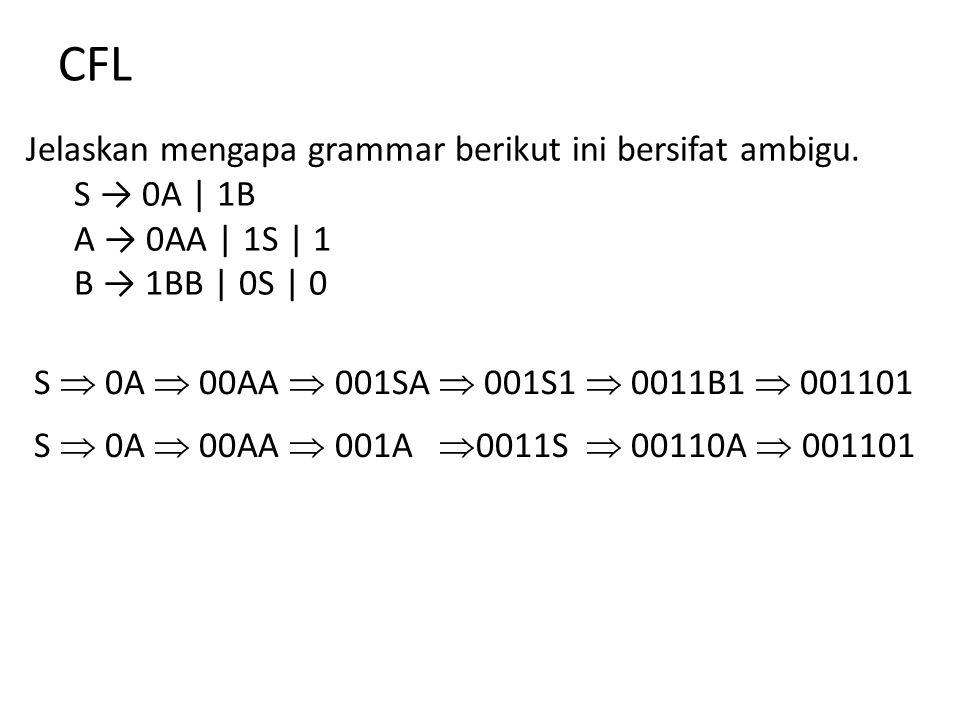 CFL Jelaskan mengapa grammar berikut ini bersifat ambigu. S → 0A | 1B