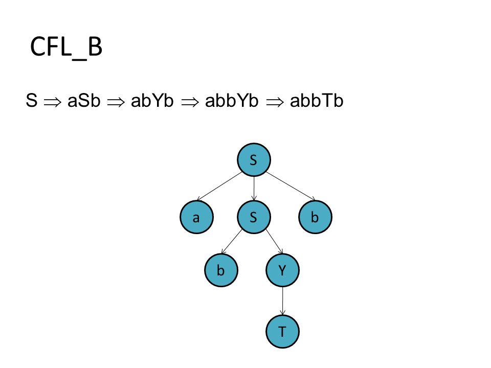 CFL_B S  aSb  abYb  abbYb  abbTb S a b Y T