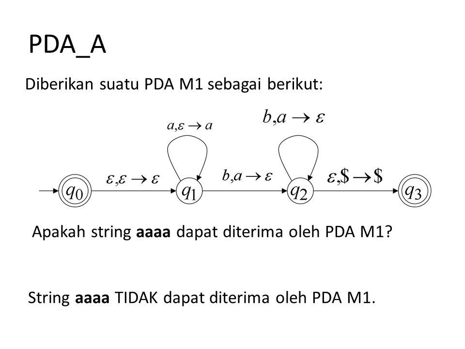 PDA_A Diberikan suatu PDA M1 sebagai berikut: