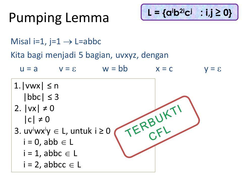 Pumping Lemma TERBUKTI CFL L = {aib2icj : i,j ≥ 0}