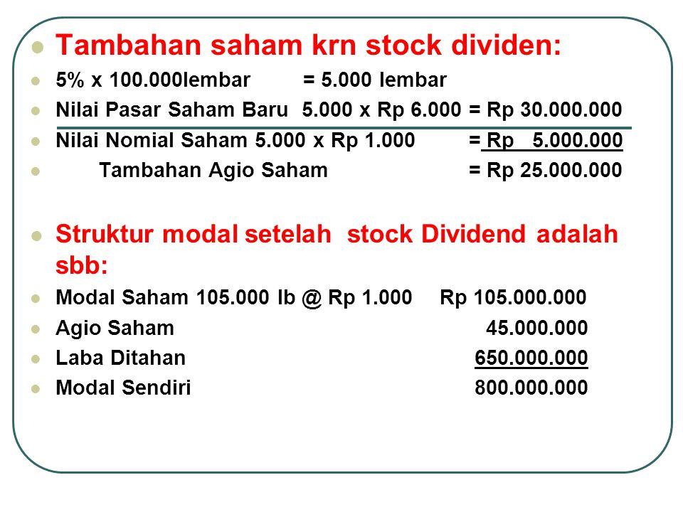 Tambahan saham krn stock dividen: