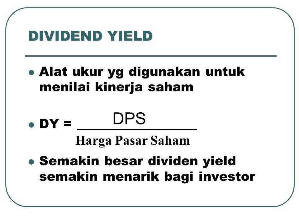 DPS DIVIDEND YIELD Harga Pasar Saham