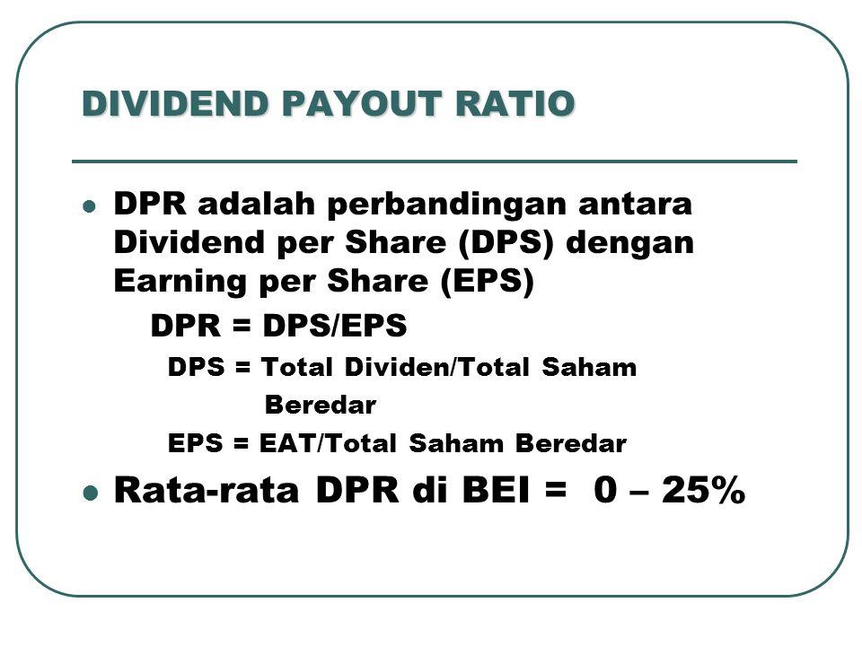 Rata-rata DPR di BEI = 0 – 25%