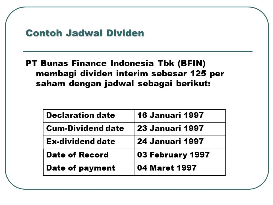 Contoh Jadwal Dividen PT Bunas Finance Indonesia Tbk (BFIN) membagi dividen interim sebesar 125 per saham dengan jadwal sebagai berikut: