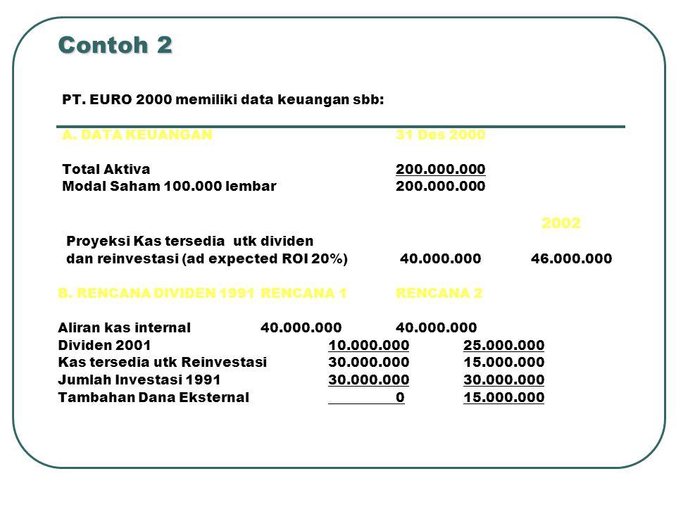 Contoh 2 2001 2002 PT. EURO 2000 memiliki data keuangan sbb: