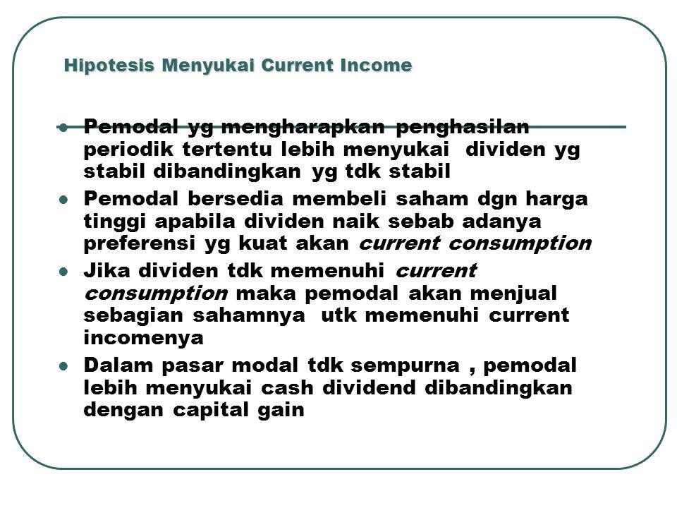 Hipotesis Menyukai Current Income