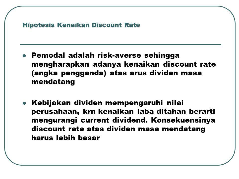 Hipotesis Kenaikan Discount Rate