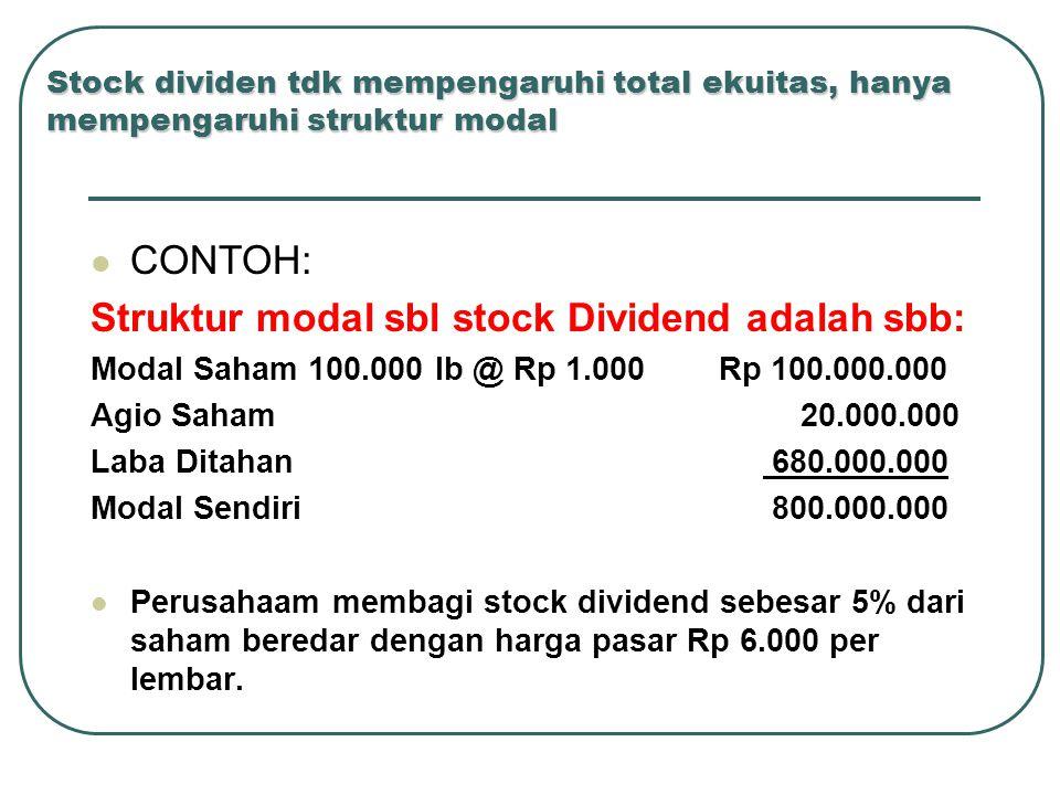 Struktur modal sbl stock Dividend adalah sbb: