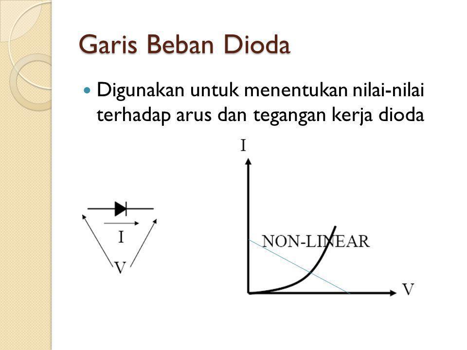 Garis Beban Dioda Digunakan untuk menentukan nilai-nilai terhadap arus dan tegangan kerja dioda