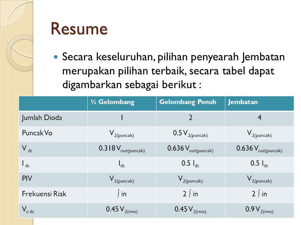Resume Secara keseluruhan, pilihan penyearah Jembatan merupakan pilihan terbaik, secara tabel dapat digambarkan sebagai berikut :