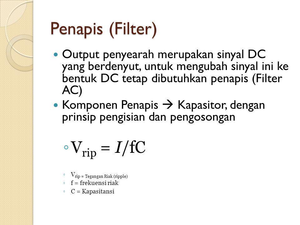 Penapis (Filter) Vrip = I/fC