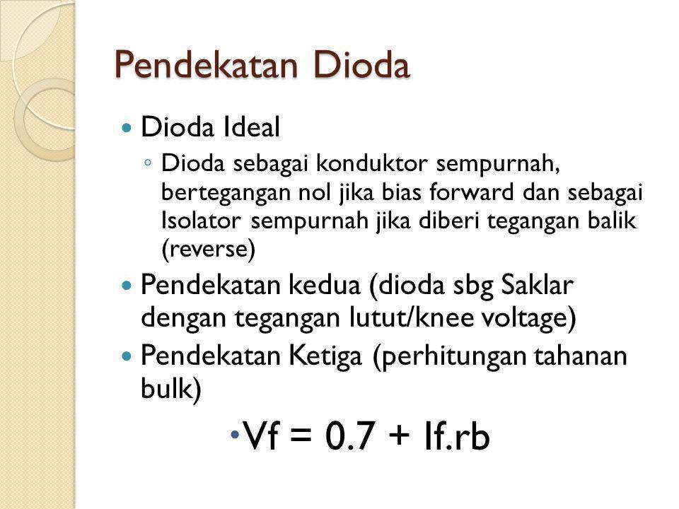 Vf = 0.7 + If.rb Pendekatan Dioda Dioda Ideal