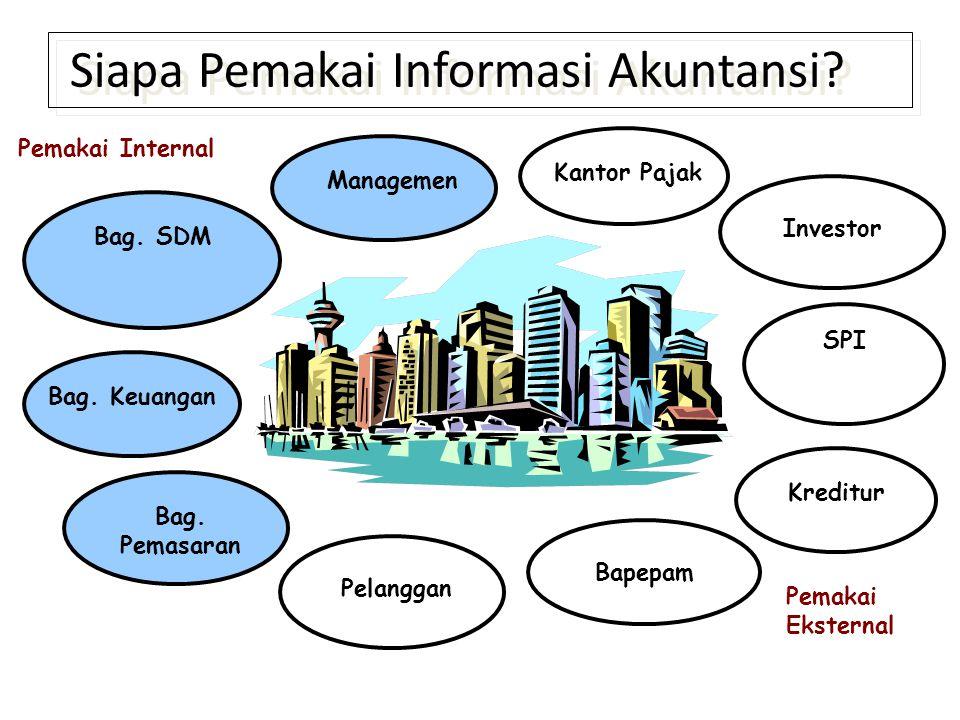 Siapa Pemakai Informasi Akuntansi