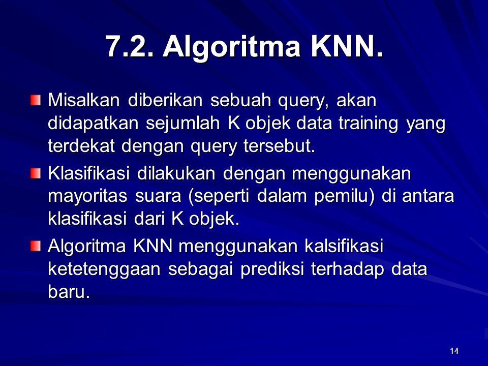 7.2. Algoritma KNN. Misalkan diberikan sebuah query, akan didapatkan sejumlah K objek data training yang terdekat dengan query tersebut.