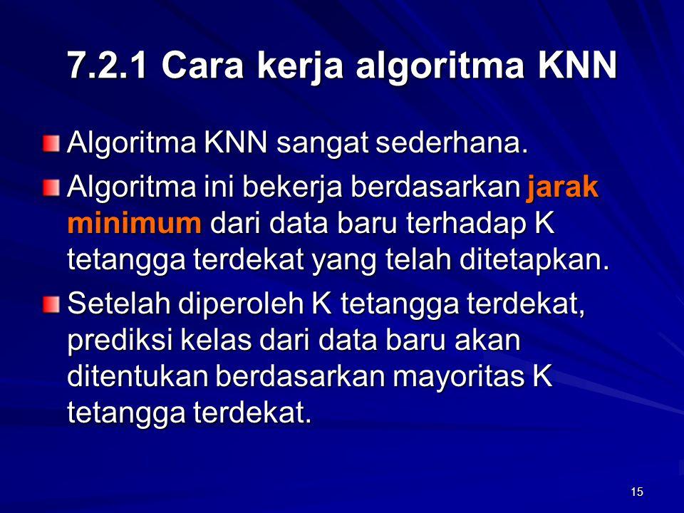 7.2.1 Cara kerja algoritma KNN