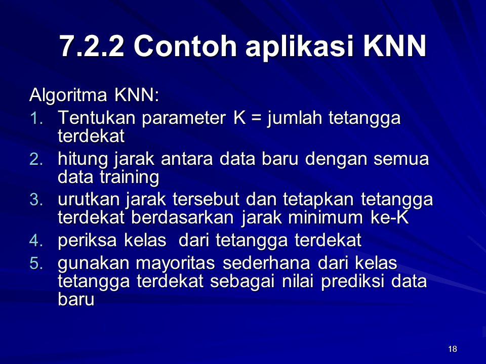 7.2.2 Contoh aplikasi KNN Algoritma KNN: