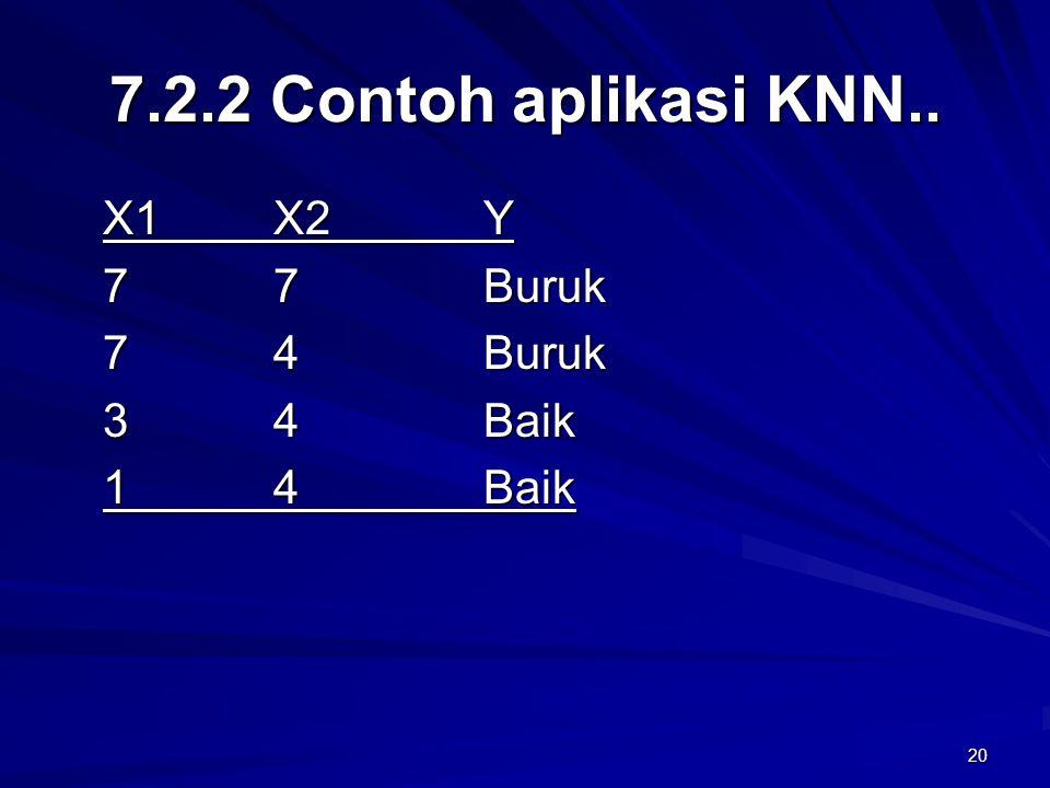 7.2.2 Contoh aplikasi KNN.. X1 X2 Y 7 7 Buruk 7 4 Buruk 3 4 Baik