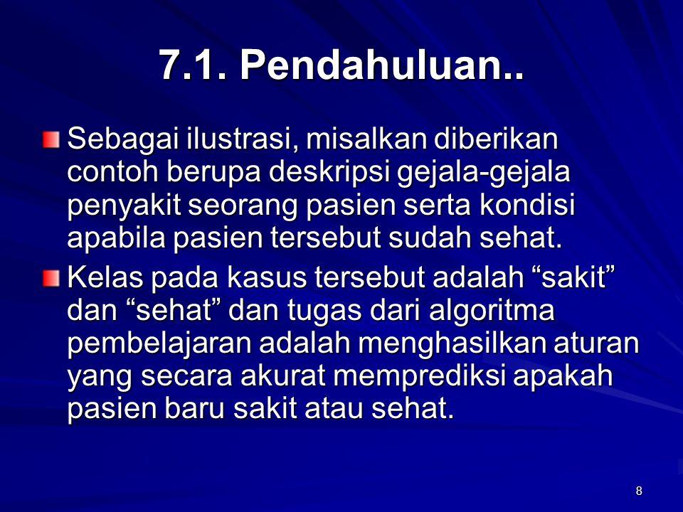 7.1. Pendahuluan..