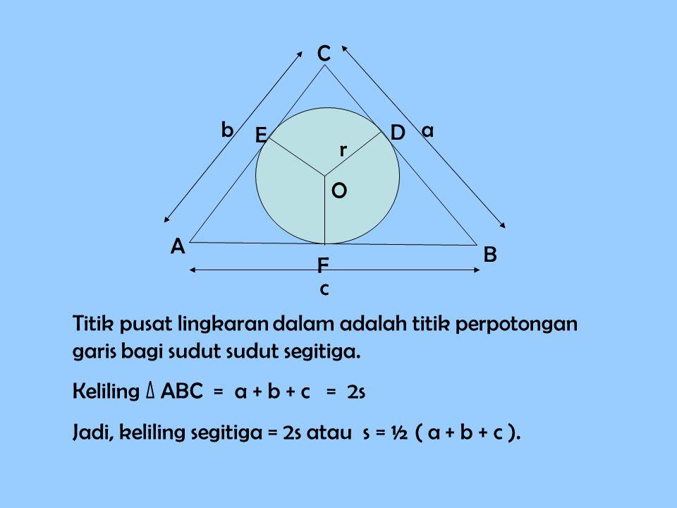 A O. D. E. F. C. B. r. a. c. b. Titik pusat lingkaran dalam adalah titik perpotongan garis bagi sudut sudut segitiga.