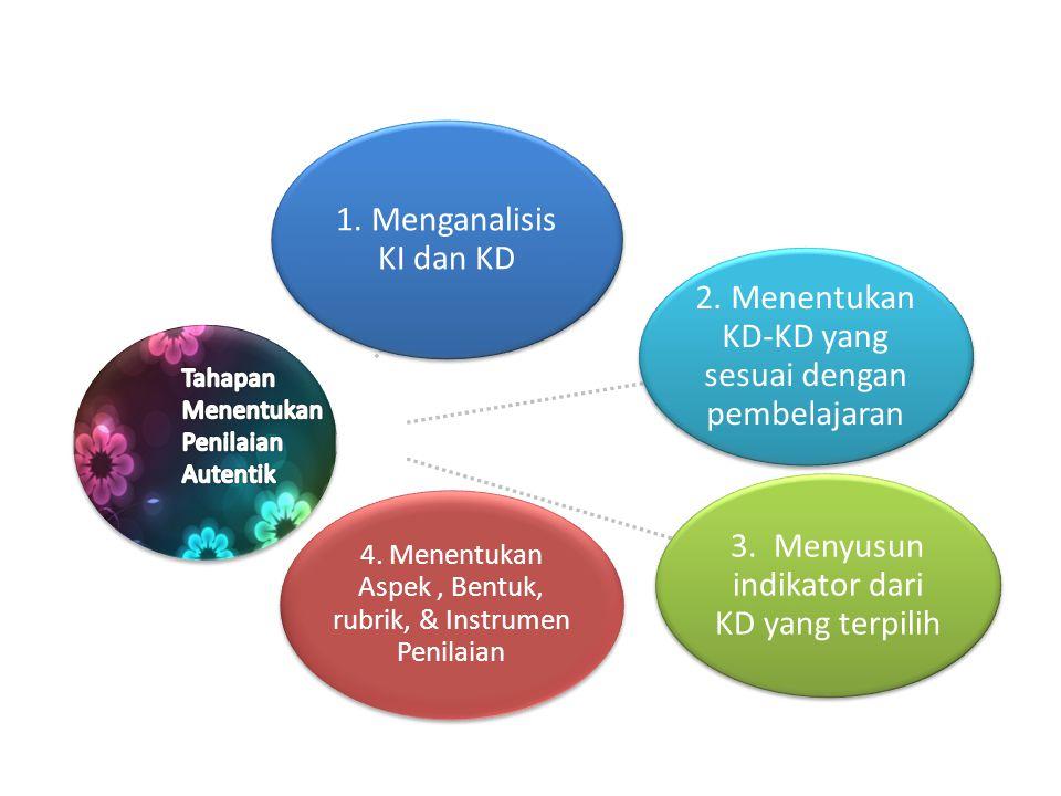 2. Menentukan KD-KD yang sesuai dengan pembelajaran