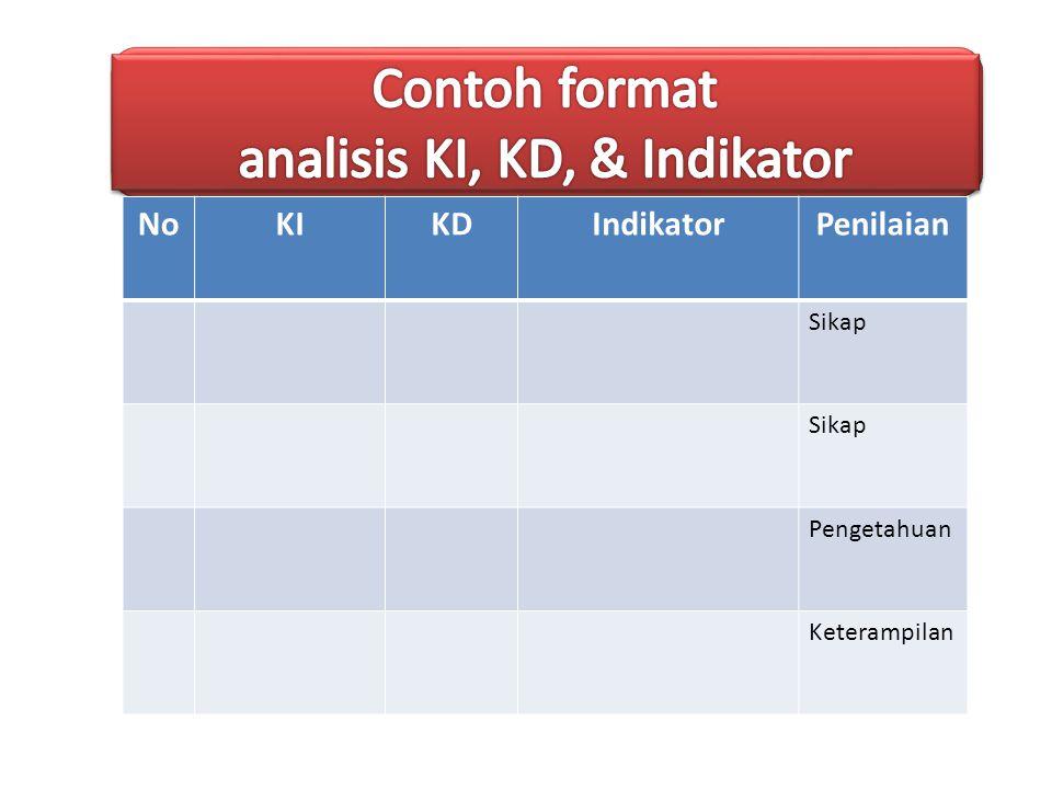 analisis KI, KD, & Indikator