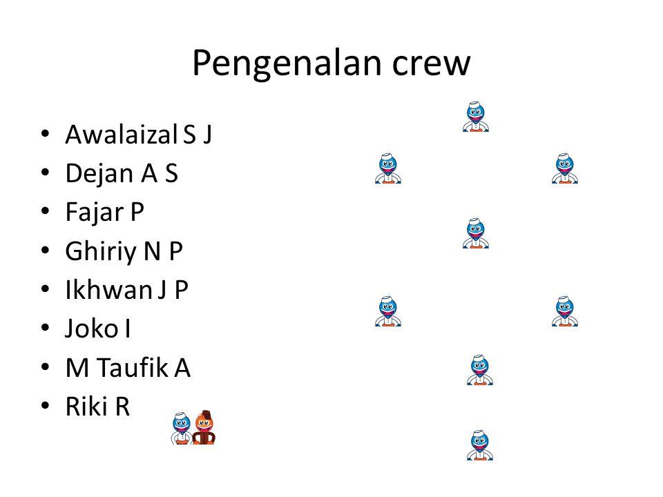 Pengenalan crew Awalaizal S J Dejan A S Fajar P Ghiriy N P Ikhwan J P