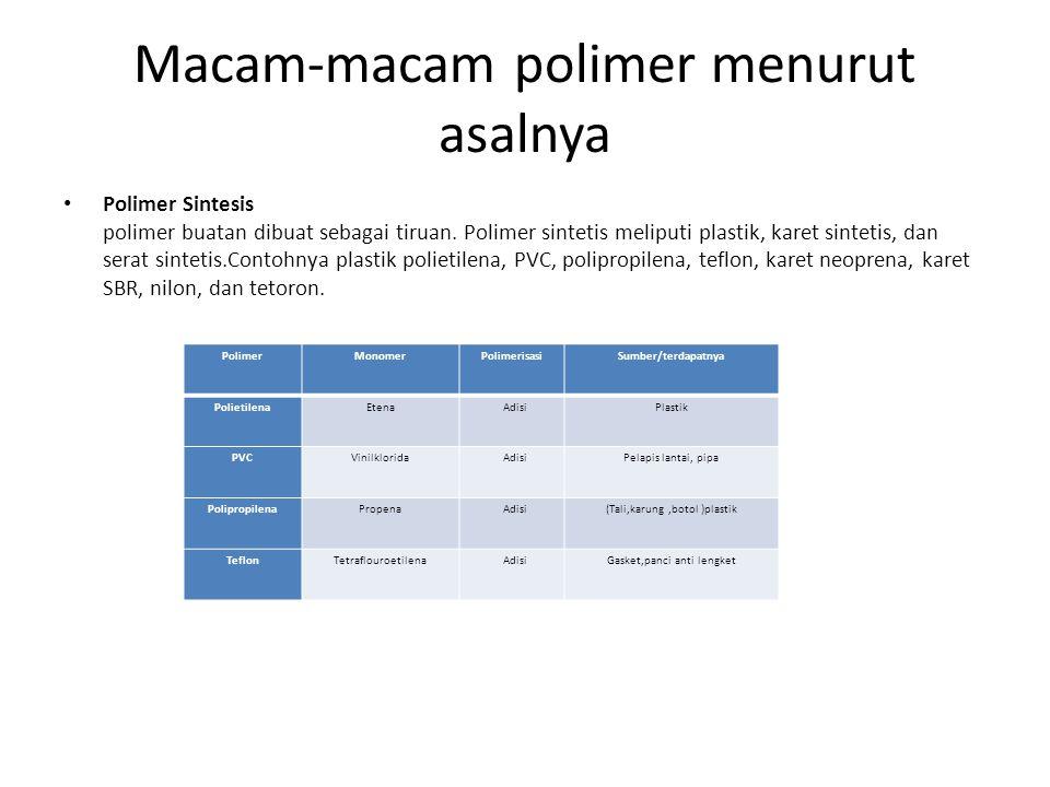 Macam-macam polimer menurut asalnya