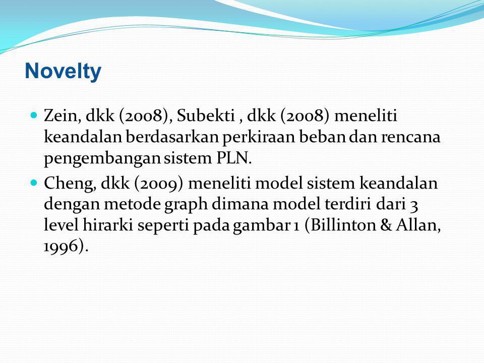 Novelty Zein, dkk (2008), Subekti , dkk (2008) meneliti keandalan berdasarkan perkiraan beban dan rencana pengembangan sistem PLN.