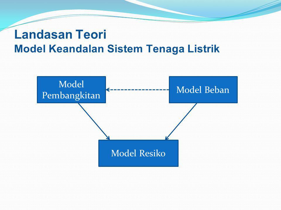 Landasan Teori Model Keandalan Sistem Tenaga Listrik