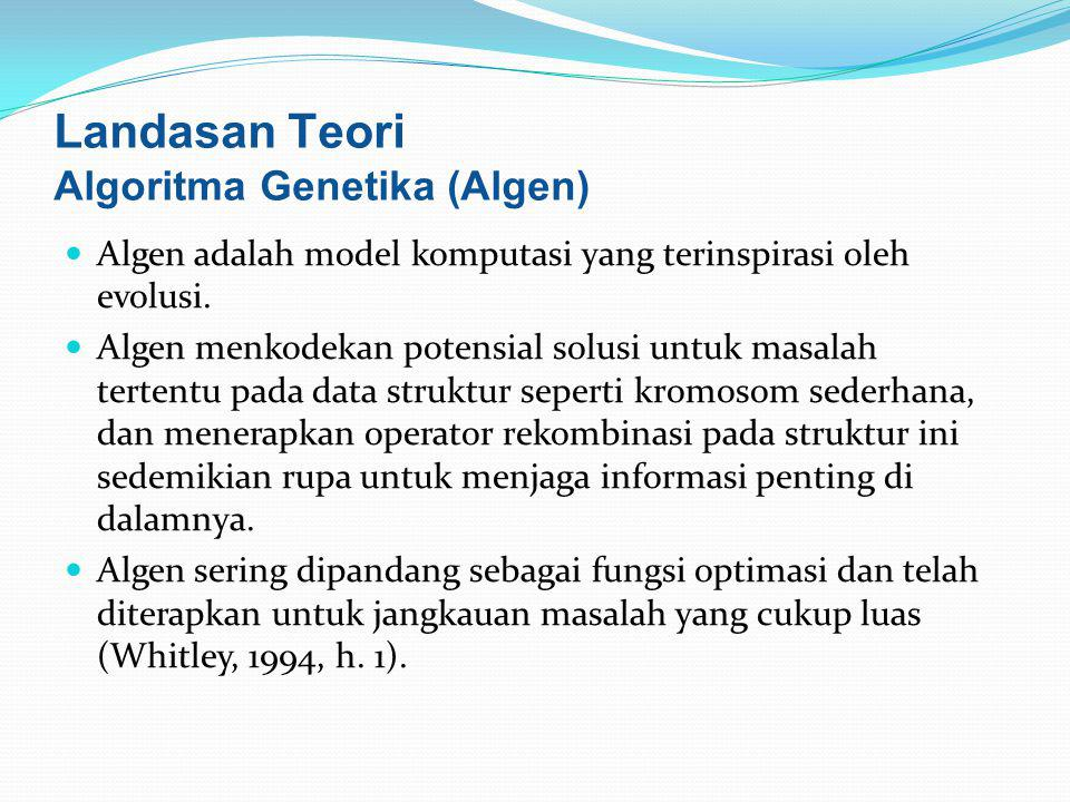Landasan Teori Algoritma Genetika (Algen)
