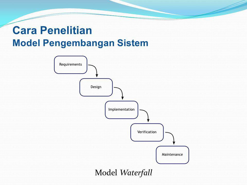 Cara Penelitian Model Pengembangan Sistem Model Waterfall