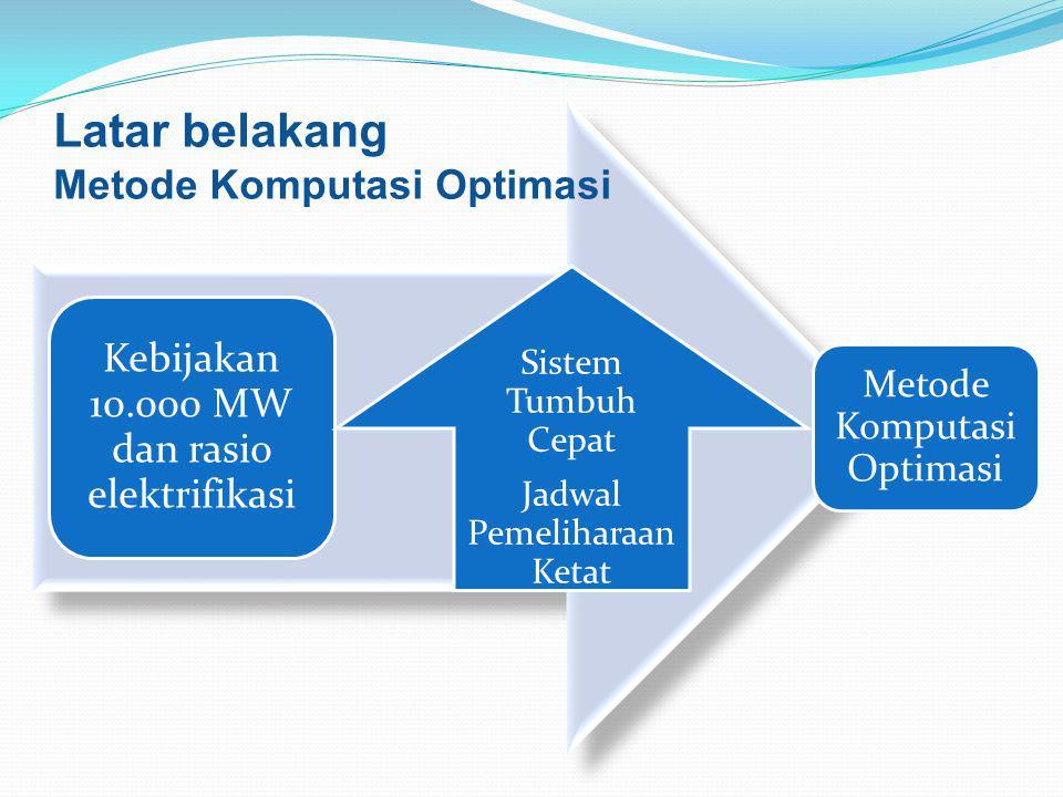Latar belakang Kebijakan 10.000 MW dan rasio elektrifikasi