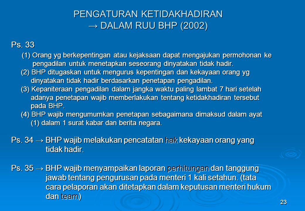 PENGATURAN KETIDAKHADIRAN → DALAM RUU BHP (2002)
