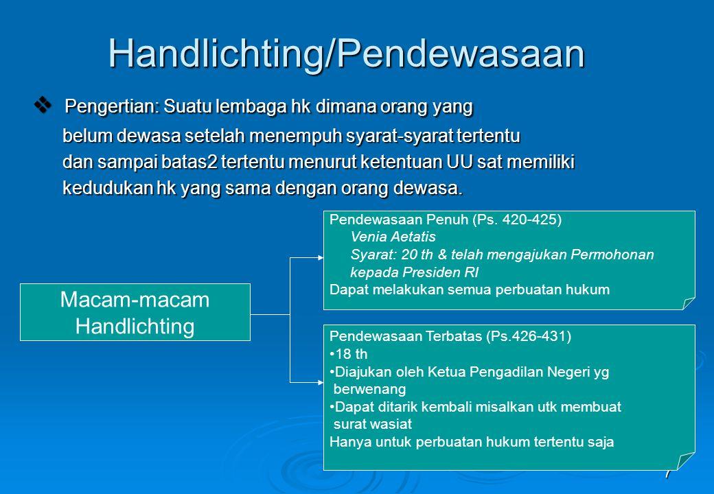 Handlichting/Pendewasaan