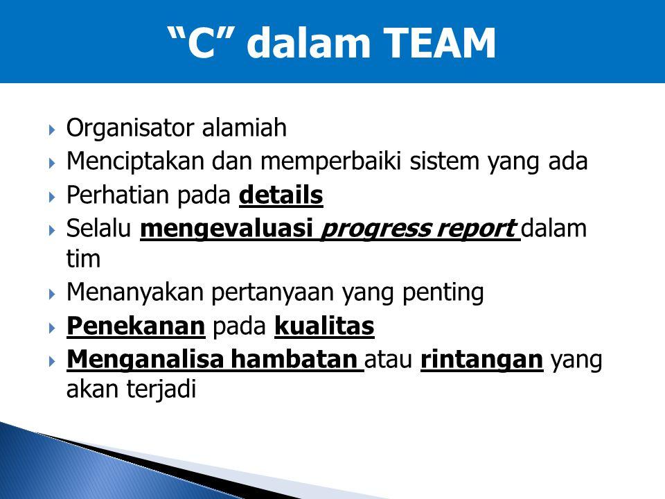 C dalam TEAM Organisator alamiah