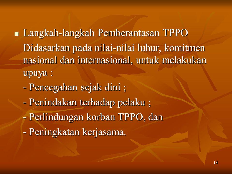 Langkah-langkah Pemberantasan TPPO