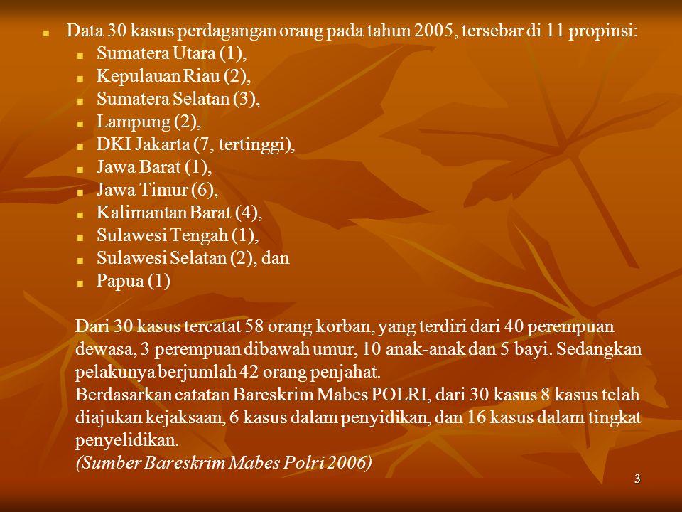 Data 30 kasus perdagangan orang pada tahun 2005, tersebar di 11 propinsi: