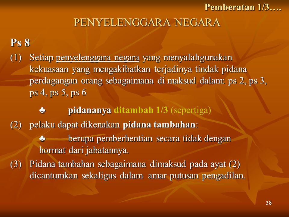 PENYELENGGARA NEGARA Ps 8 Pemberatan 1/3….